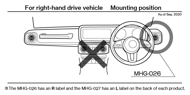 mounting position